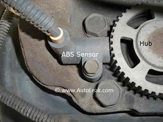 ABS Anti-lock braking system Sensor on freewheeling hub