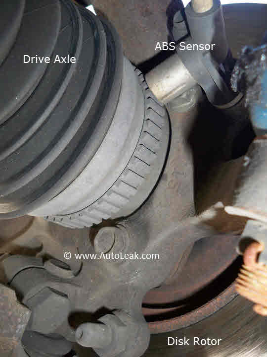 ABS Anti-lock braking system Sensor on drive axle