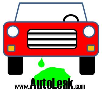 Radiator Fluid Leak - Orange or Green = Coolant Leak