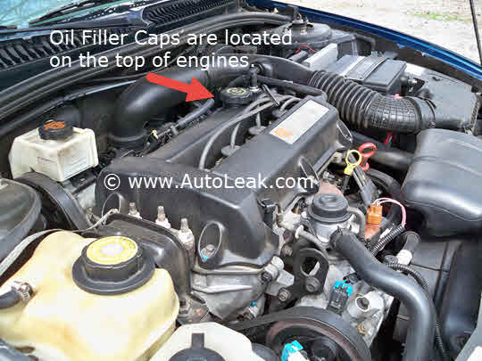 Where to put engine oil in car