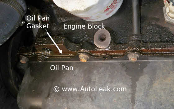 Oil Pan, Oil Pan Gasket, Oil Pan Leak