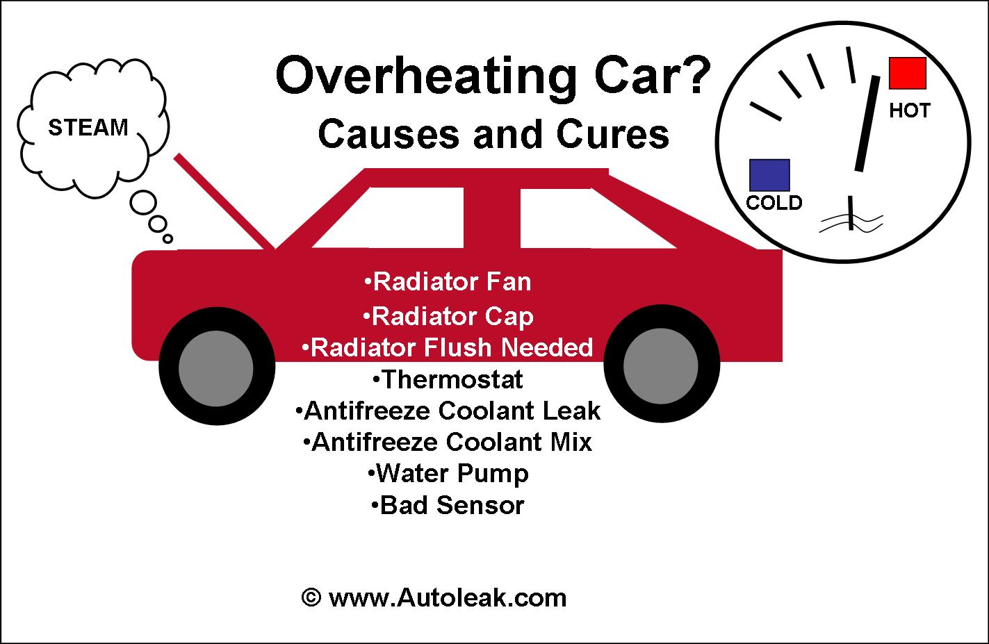 What causes Car Overheating. How to Fix Overheating Car