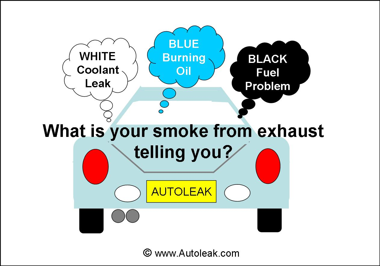 What causes Smoke From Exhaust. How to Fix Smoke From Exhaust